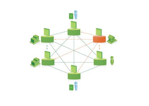 Blockchain-Powered Internet of Things ~ DBA Consulting Blog