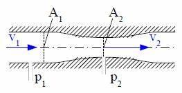 Venturidüse Berechnen : bernoulligleichung str mung berechnen ~ Themetempest.com Abrechnung