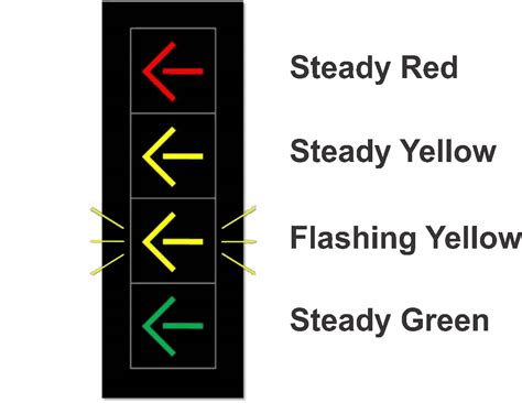 What Does Yellow Light by Nddot Yellow Arrow