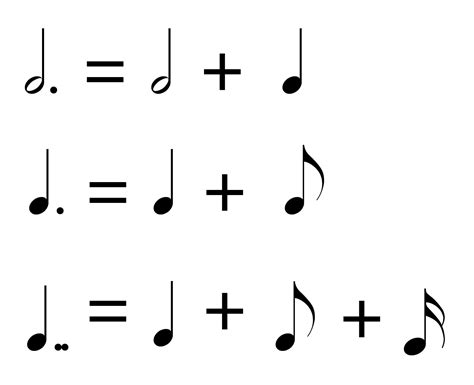 In music notation, a tie is a curved line connecting the heads of two notes of the same pitch, indicating that they are to be played as a single note with a duration equal to the sum of the individual notes' values. Rhythm and Tempo - Open Music Theory