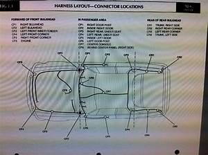 88 Xjs V12 Coolant Temp Gauge And Oil Pressure Gauge Not