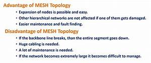 Network Topologies And Its Advantages And Disadvantages
