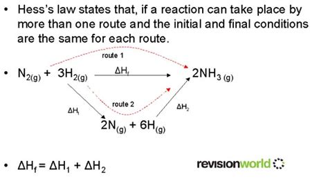 Hess's Law  A2levellevelrevision, Chemistry, Energy