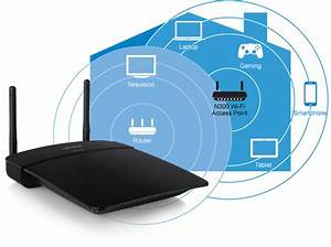 Linksys Wap300n Wireless Access Point N300 Dual