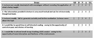 Survey Instrument For Measuring Attitude Towards Classroom