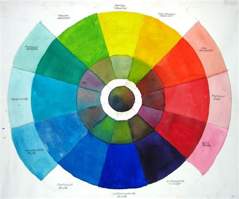 Split Primary Color Wheel Pattern/template