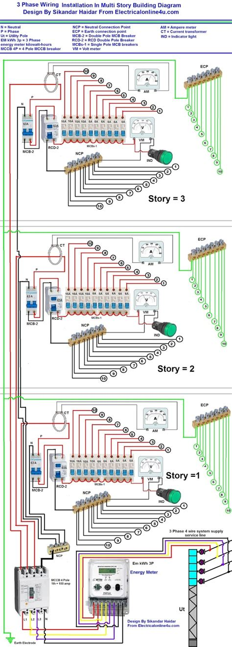 3 phase distribution board diagram for multi story house
