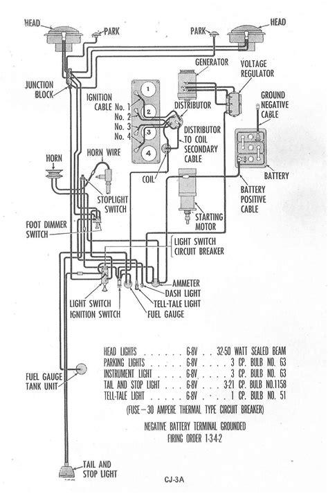 Cj5 3 Wire Alternator Wiring Diagram by 1974 Jeep Alternator Wiring Harness Wiring Diagram Database