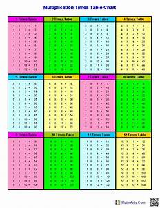 Multiplication Table 50x50 Free Printable - multiplication ...