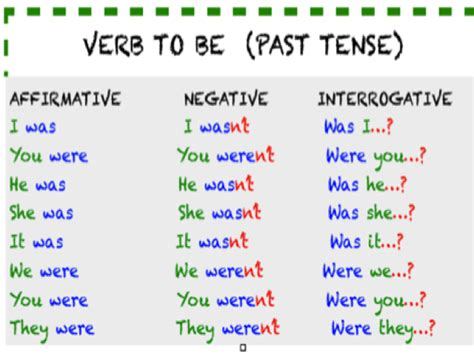words    grade waswere comparatives