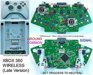 Gaming  Gadgets  And Mods  Xbox 360 And Original Xbox