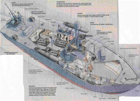 Various Ship Drawings