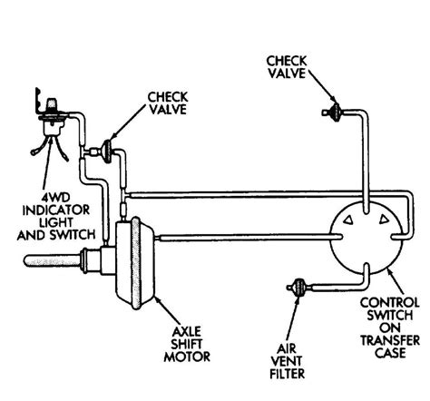 Vaccum Diagram Jeep Wrangler Forum
