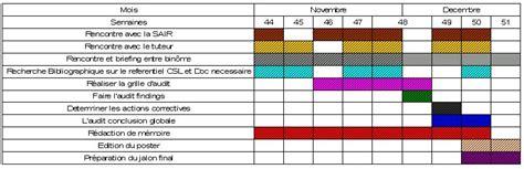 haccp cuisine modele planning restauration ccmr