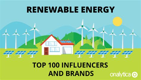forms of clean energy renewable energy top 100 influencers and brands