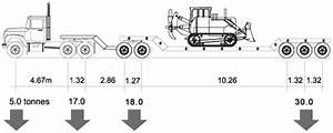 Index Of   Graphics  English  Trucks  Oversize