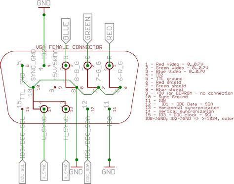 vga cable wiring diagram efcaviation com