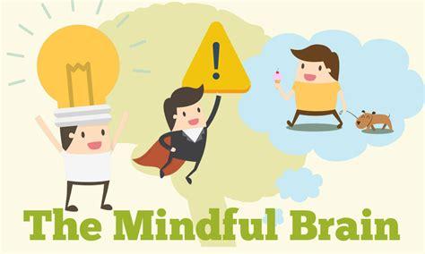 mindfulness   brainhow  explain   children