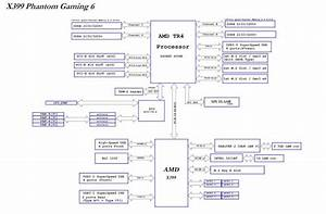 The Asrock X399 Phantom Gaming 6 Motherboard Review   250