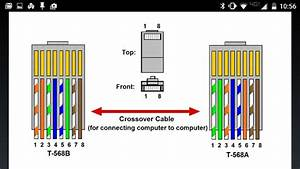 Learn Network Cabling Basics With These First