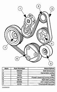 2002 Lincoln Continental Serpentine Belt Routing And