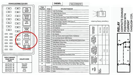 2006 Ford F550 Fuse Box Diagram by Ford F350 Diesel Fuse Box Wiring Library