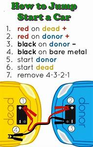 Simple And Step By Step Guide On How To Jump Start A Car