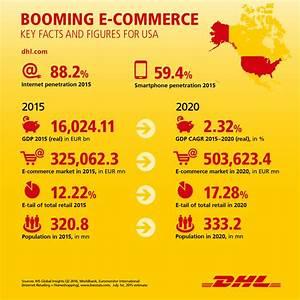 DHL Announces $137 Million Investment Plan in U.S. E ...