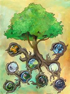 Yggdrasil by fenix42 on DeviantArt