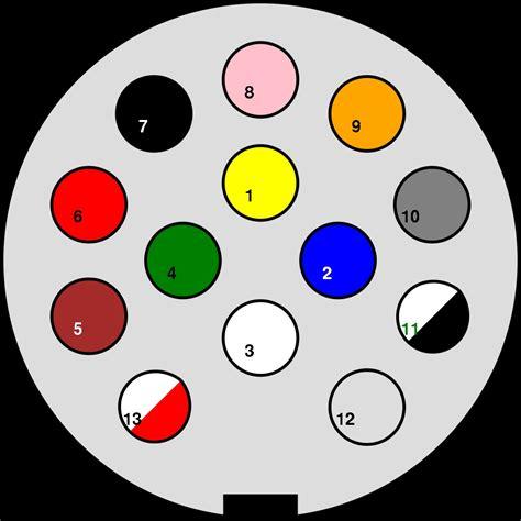 7 polige anhängersteckdose belegungsplan schaltplan f 252 r anh 228 ngerstecker und steckdosen