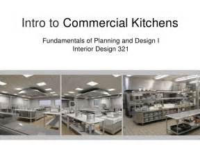 commercial kitchen layout ideas intro to commercial kitchen design