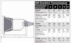 Diagrams Transmission Identification Numbers On 200 4r