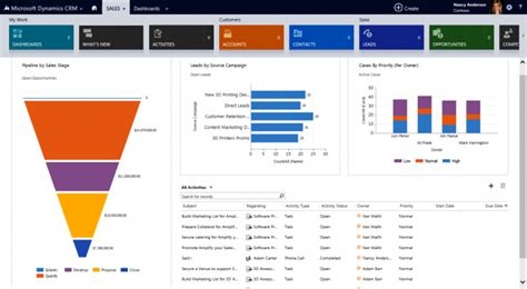 which crm your business should be using aginto solutions
