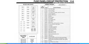 similiar powerstroke fuse diagram keywords 02 ford f 350 fuse diagram justanswer com