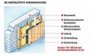 Fassade Mit Holz Verkleiden Anleitung : fassade d mmen 3 systeme im vergleich mein eigenheim ~ Eleganceandgraceweddings.com Haus und Dekorationen