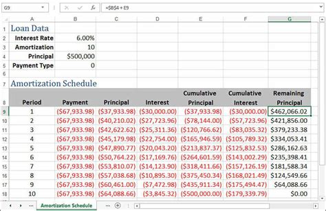 mortgage amortization table excel excel loan amortization schedule with residual value