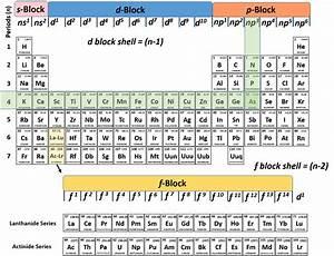 Electron Configuration Chem Worksheet 5 6 Key