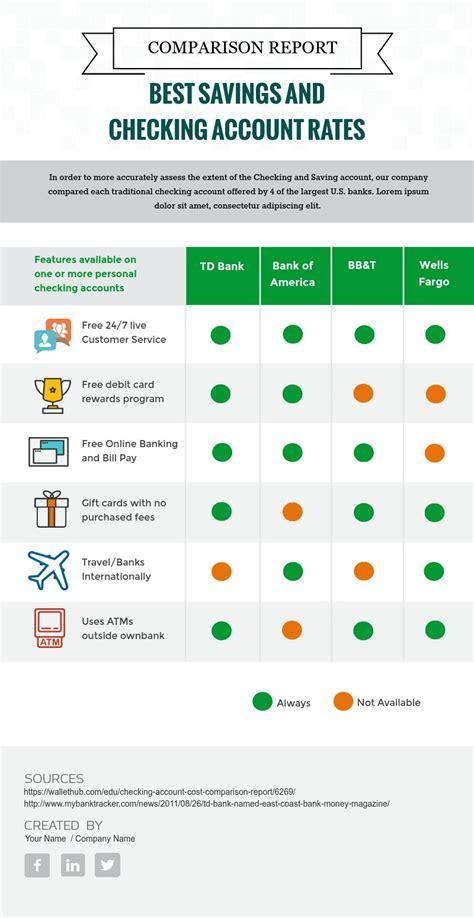 Comparison Chart Template Numbers by Infographic Design Visme Introduces 20 New Comparison