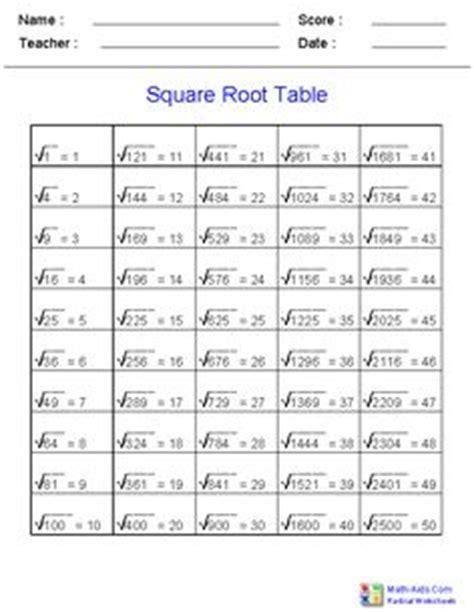 math formula chart images math formulas math