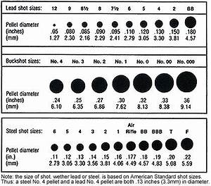 Tire Beads Chart Does This Really Work Tire Balancing Beads Page 2