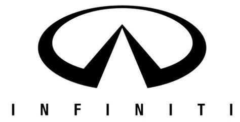 Universal Symbols And Trademarks
