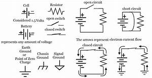 Using Ohms Law And The Power Formula For Circuit Design