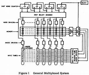 multiplex operation of nixie tubes With nixie tube circuit