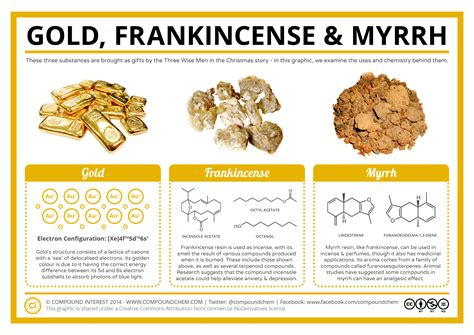 Frankincense, Somalia  Pure Essential Oil Collection. Best Interest Rate Banks Dish Network Sign Up. Crime & Investigation Network. Small Manufacturing Software. Health Insurance That Covers Lap Band Surgery. How To Do A Market Research Report. Phoenix Air Conditioning Companies. Peachtree Structured Settlements. Display Advertising 101 Business Taxes Online