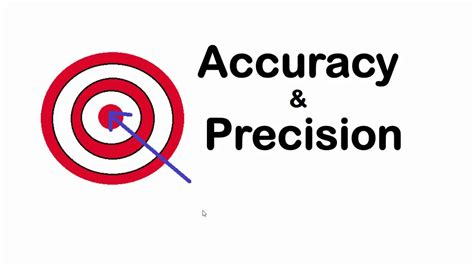 Accuracy And Precision  Difference Between Accuracy And Precision, Iitjee Physics Classes