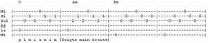 Partition guitare arpege facile