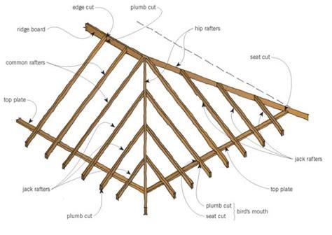 hip roof framing design roof form and framing original details branz renovate