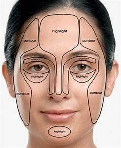 Contouring makeup need help! | Beautylish