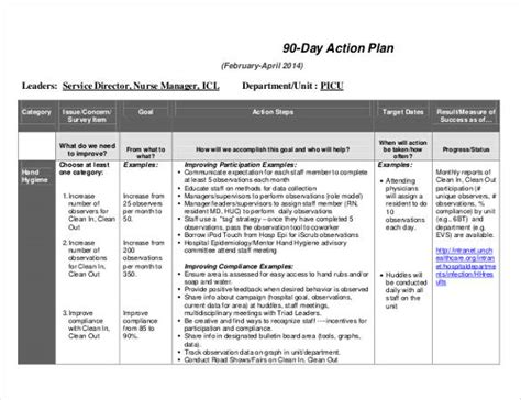 90 Days Template by 19 30 60 90 Day Plan Templates Pdf Doc Free