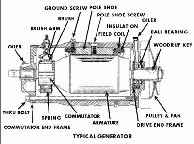wiring diagram generac engine standby generatorfixya